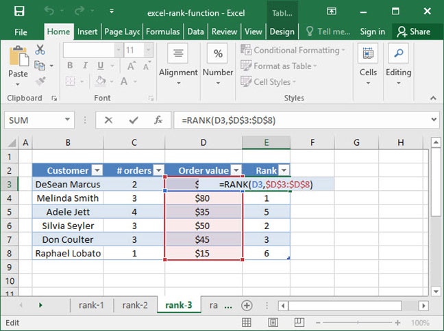 RANK used on the order value column
