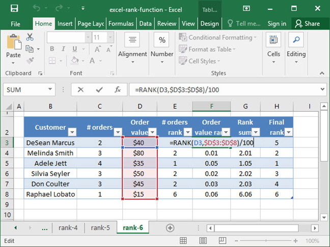 Adding in a column to RANK order values