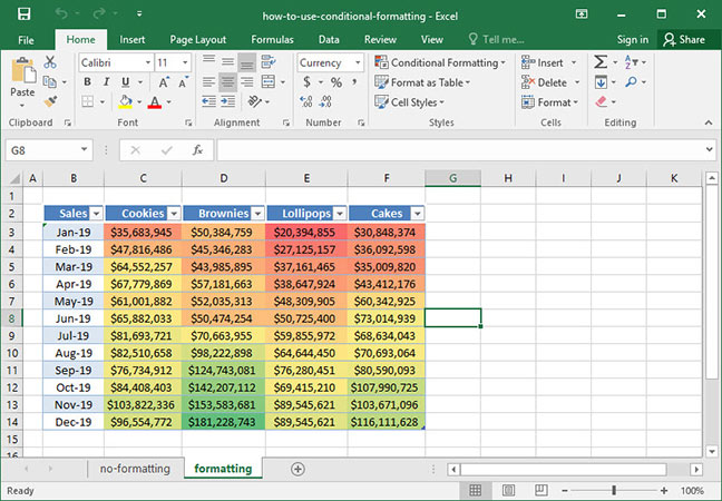 Data table formatted with color scales